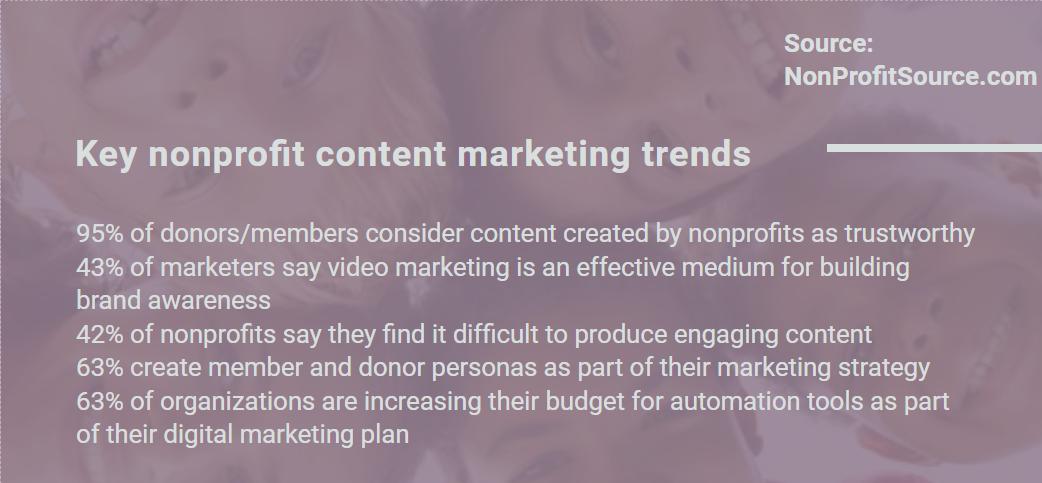 Key non-profit trends