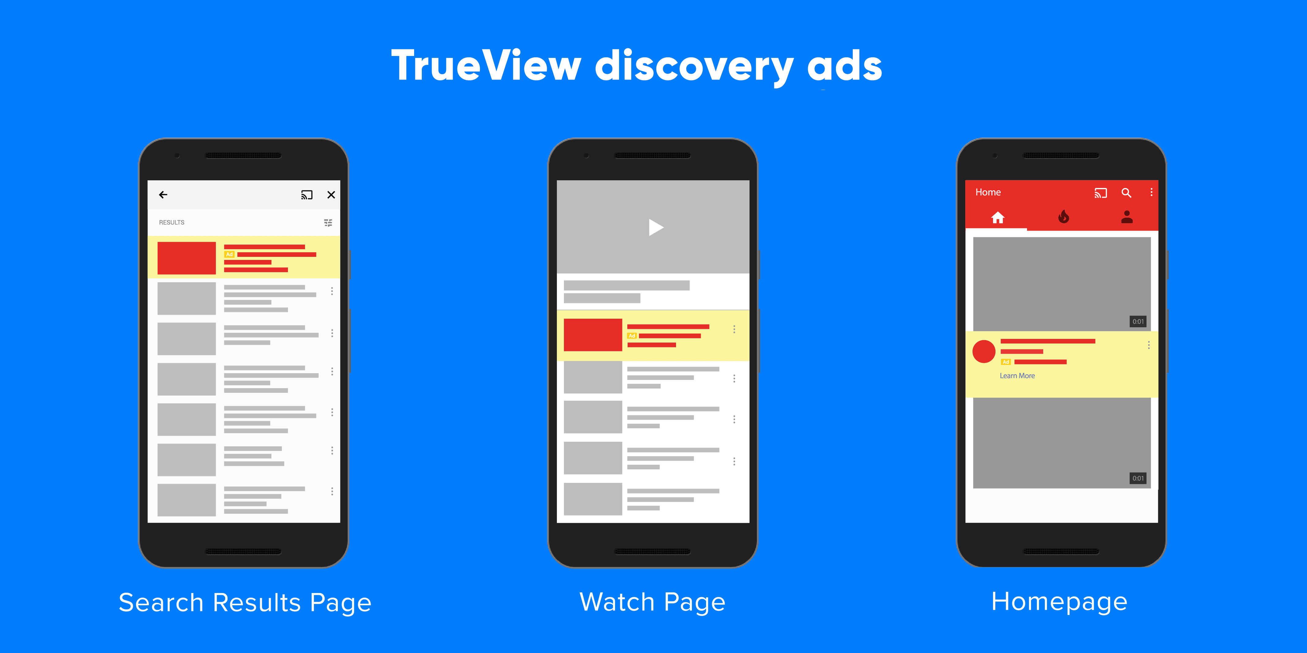 Where can TrueView discovery ads be viewed?