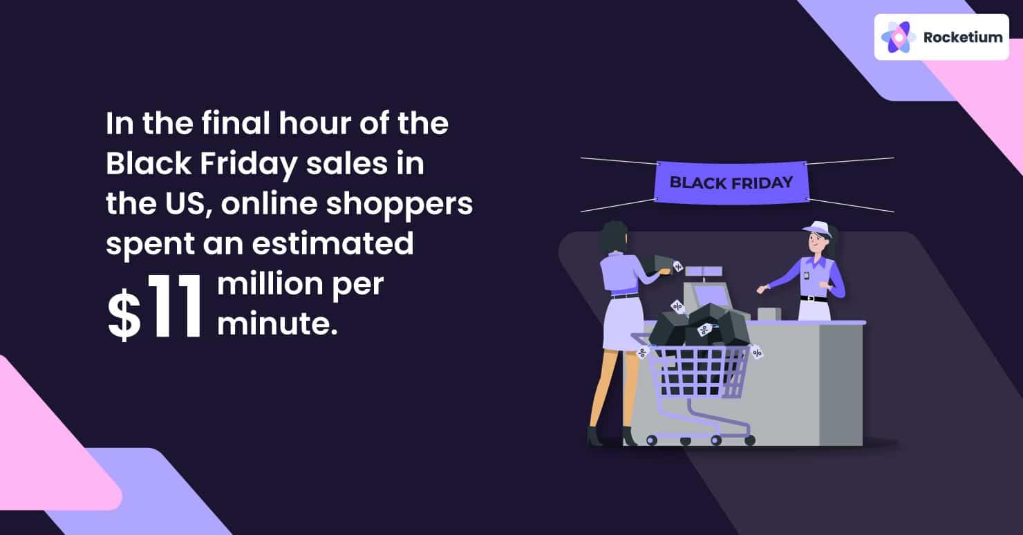 Black Friday Sales statistic